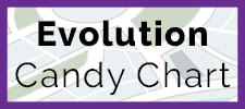 evolution-candy-chart