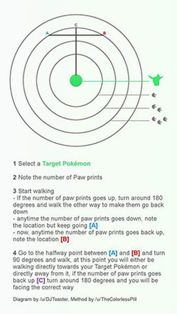 How Do I Track Pokemon in Pokemon Go