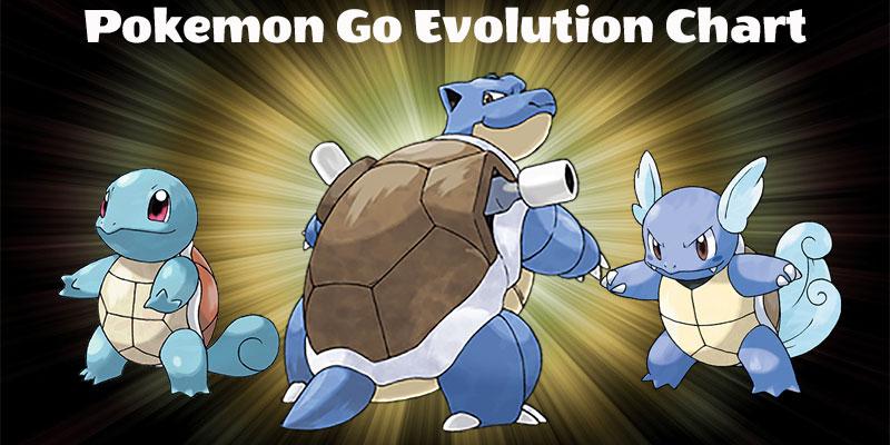 pokemon go evolution chart